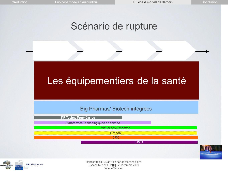 Rencontres du vivant: les nanobiotechnologies Espace Mendès France, 2 décembre 2009 Valérie Sabatier 51 Scénario de rupture Big Pharmas/ Biotech intég