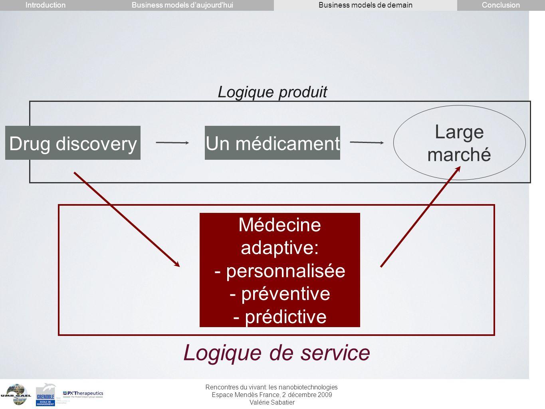 Rencontres du vivant: les nanobiotechnologies Espace Mendès France, 2 décembre 2009 Valérie Sabatier Drug discovery Large marché Logique produit Un mé