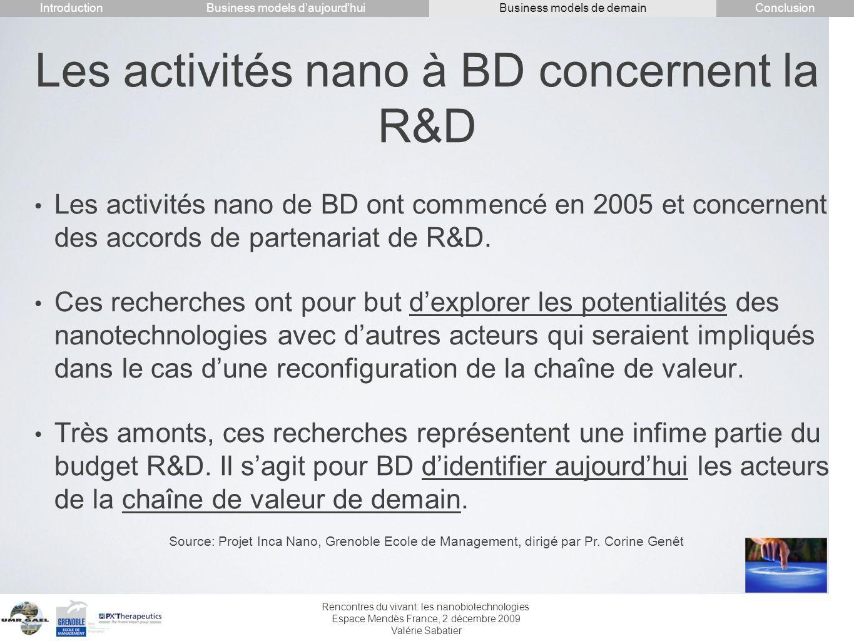 Rencontres du vivant: les nanobiotechnologies Espace Mendès France, 2 décembre 2009 Valérie Sabatier Les activités nano de BD ont commencé en 2005 et