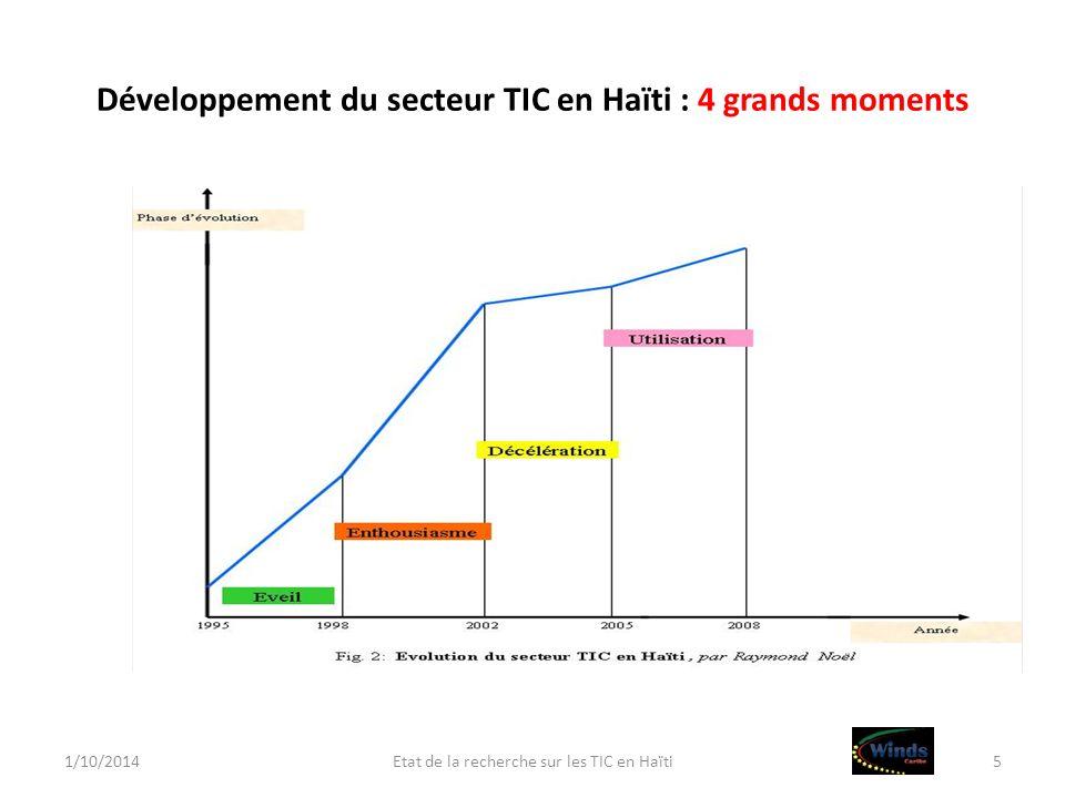 Développement du secteur TIC en Haïti : 4 grands moments 1/10/2014Etat de la recherche sur les TIC en Haïti5
