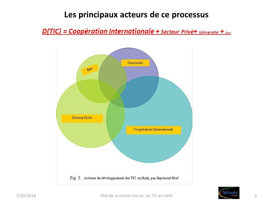 Les principaux acteurs de ce processus D(TIC) = Coopération Internationale + Secteur Privé + Université + Etat 1/10/2014Etat de la recherche sur les T