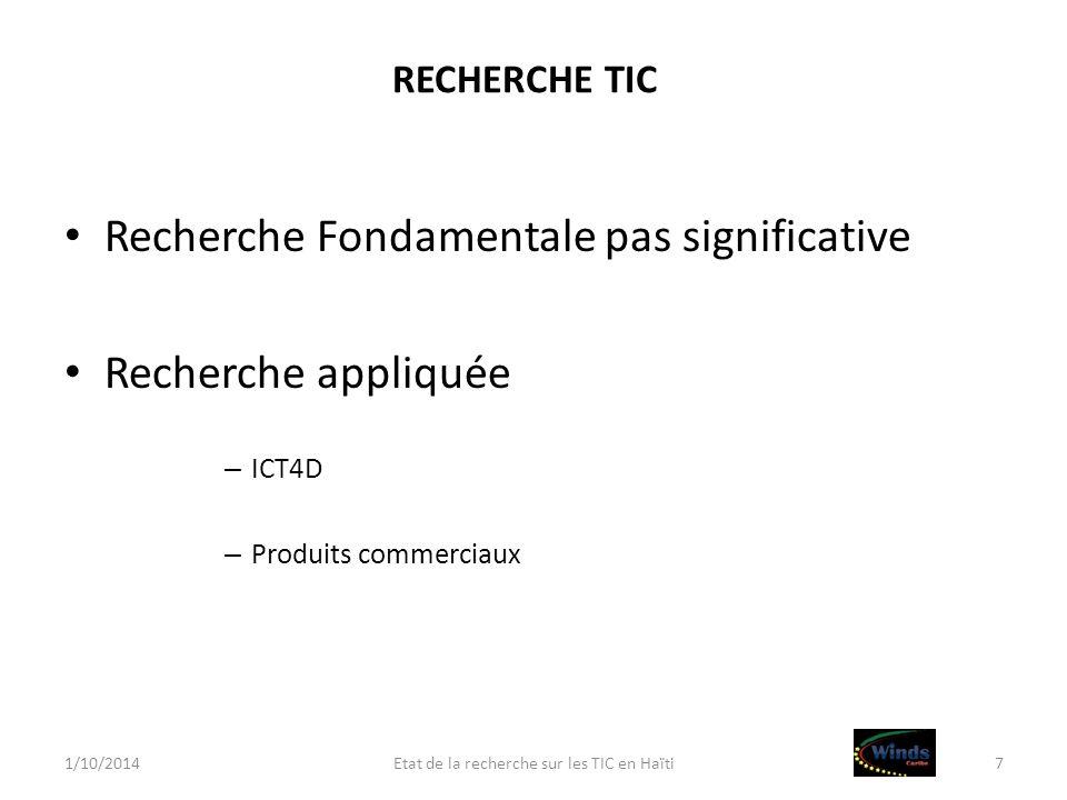 RECHERCHE TIC Recherche Fondamentale pas significative Recherche appliquée – ICT4D – Produits commerciaux 1/10/2014Etat de la recherche sur les TIC en