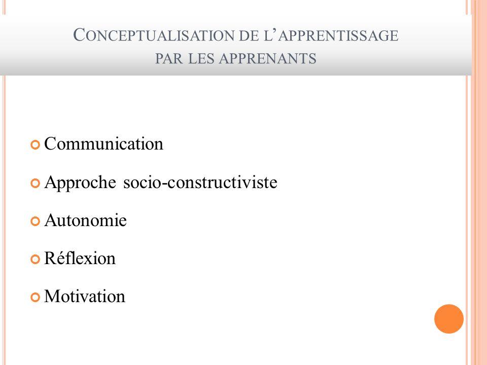C ONCEPTUALISATION DE L APPRENTISSAGE PAR LES APPRENANTS Communication Approche socio-constructiviste Autonomie Réflexion Motivation