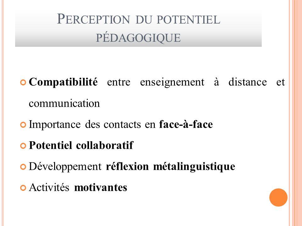 P ERCEPTION DU POTENTIEL PÉDAGOGIQUE Compatibilité entre enseignement à distance et communication Importance des contacts en face-à-face Potentiel col