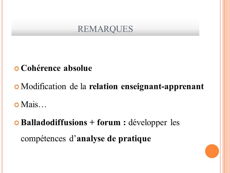 REMARQUES Cohérence absolue Modification de la relation enseignant-apprenant Mais… Balladodiffusions + forum : développer les compétences danalyse de