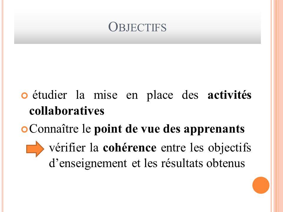 O BJECTIFS étudier la mise en place des activités collaboratives Connaître le point de vue des apprenants vérifier la cohérence entre les objectifs de