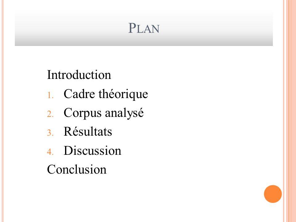 P LAN Introduction 1. Cadre théorique 2. Corpus analysé 3. Résultats 4. Discussion Conclusion