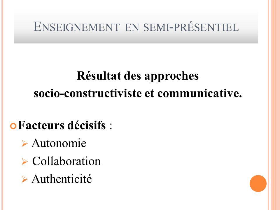 E NSEIGNEMENT EN SEMI - PRÉSENTIEL Résultat des approches socio-constructiviste et communicative. Facteurs décisifs : Autonomie Collaboration Authenti
