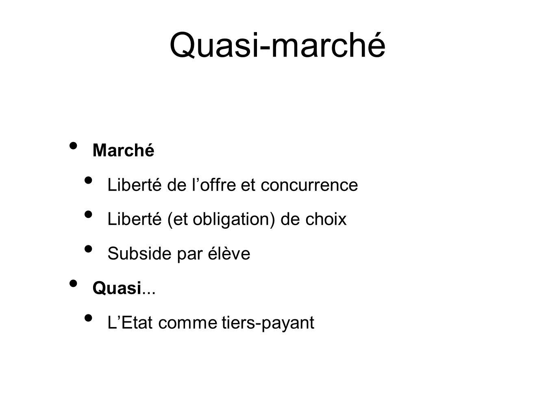 Marché Liberté de loffre et concurrence Liberté (et obligation) de choix Subside par élève Quasi... LEtat comme tiers-payant Quasi-marché