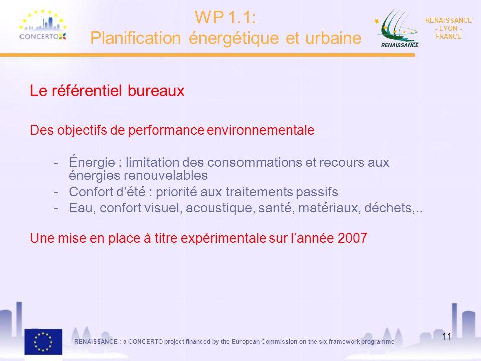 RENAISSANCE : a CONCERTO project financed by the European Commission on tne six framework programme RENAISSANCE - LYON - FRANCE 12 THEMESCONTENUCOMMENTAIRES ENERGIE Bioclimatique, Isolation : UBAT < 0,7 W/m²°C Chauffage < 25 kWh/m² SU.an, Rafraîchissement < 30 kWh/m² SU.an Intégration dénergies renouvelables Objectifs de consommation pour léclairage et autres usages électricité Exigences de résultats Importance de limitation des consommations de rafraichissement CONFORT DETE Stratégie libre reposant sur lassociation des solutions techniques suivantes : inertie, protections solaires, ventilation T > 28°C moins de 80h/an Recours à la simulation dynamique CONFORT AUTRE Conforts visuels et acoustiques renforcésEclairage naturel, valeurs limites pour niveaux sonores et facteurs lumière du jour.