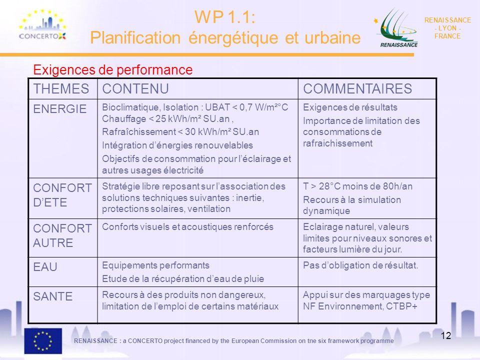 RENAISSANCE : a CONCERTO project financed by the European Commission on tne six framework programme RENAISSANCE - LYON - FRANCE 12 THEMESCONTENUCOMMEN