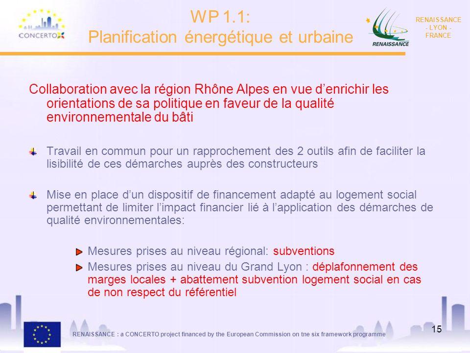 RENAISSANCE : a CONCERTO project financed by the European Commission on tne six framework programme RENAISSANCE - LYON - FRANCE 15 Collaboration avec