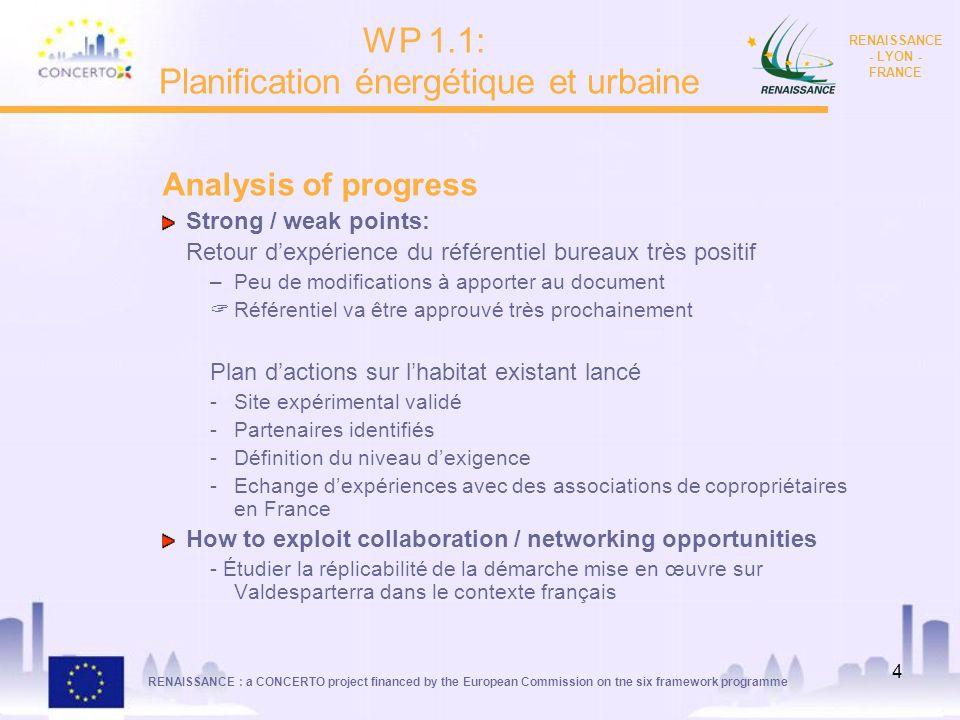 RENAISSANCE : a CONCERTO project financed by the European Commission on tne six framework programme RENAISSANCE - LYON - FRANCE 4 Analysis of progress