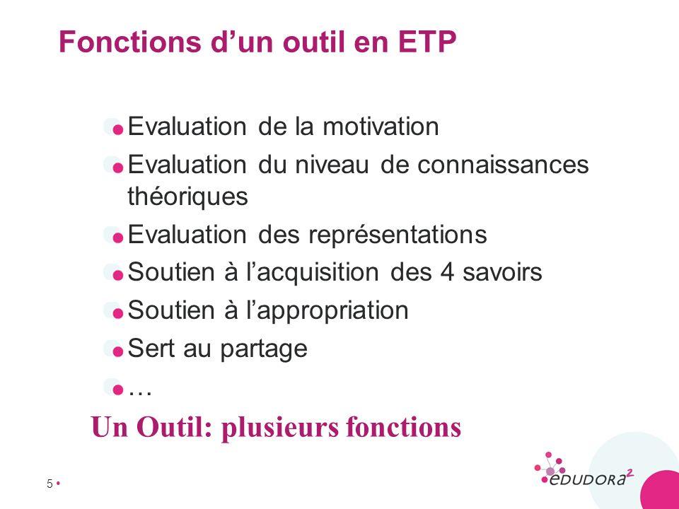 5 Fonctions dun outil en ETP Evaluation de la motivation Evaluation du niveau de connaissances théoriques Evaluation des représentations Soutien à lac
