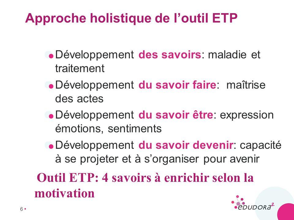 6 Approche holistique de loutil ETP Développement des savoirs: maladie et traitement Développement du savoir faire: maîtrise des actes Développement d