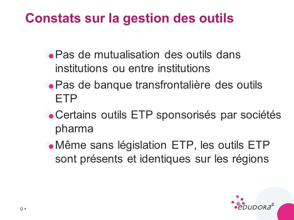 9 Constats sur la gestion des outils Pas de mutualisation des outils dans institutions ou entre institutions Pas de banque transfrontalière des outils