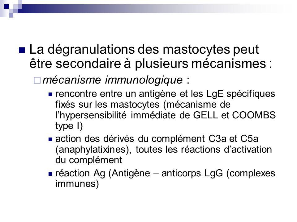La dégranulations des mastocytes peut être secondaire à plusieurs mécanismes : mécanisme immunologique : rencontre entre un antigène et les LgE spécif