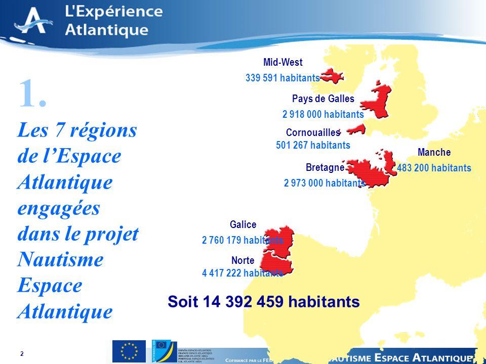 2 1. Les 7 régions de lEspace Atlantique engagées dans le projet Nautisme Espace Atlantique Mid-West 339 591 habitants Pays de Galles 2 918 000 habita