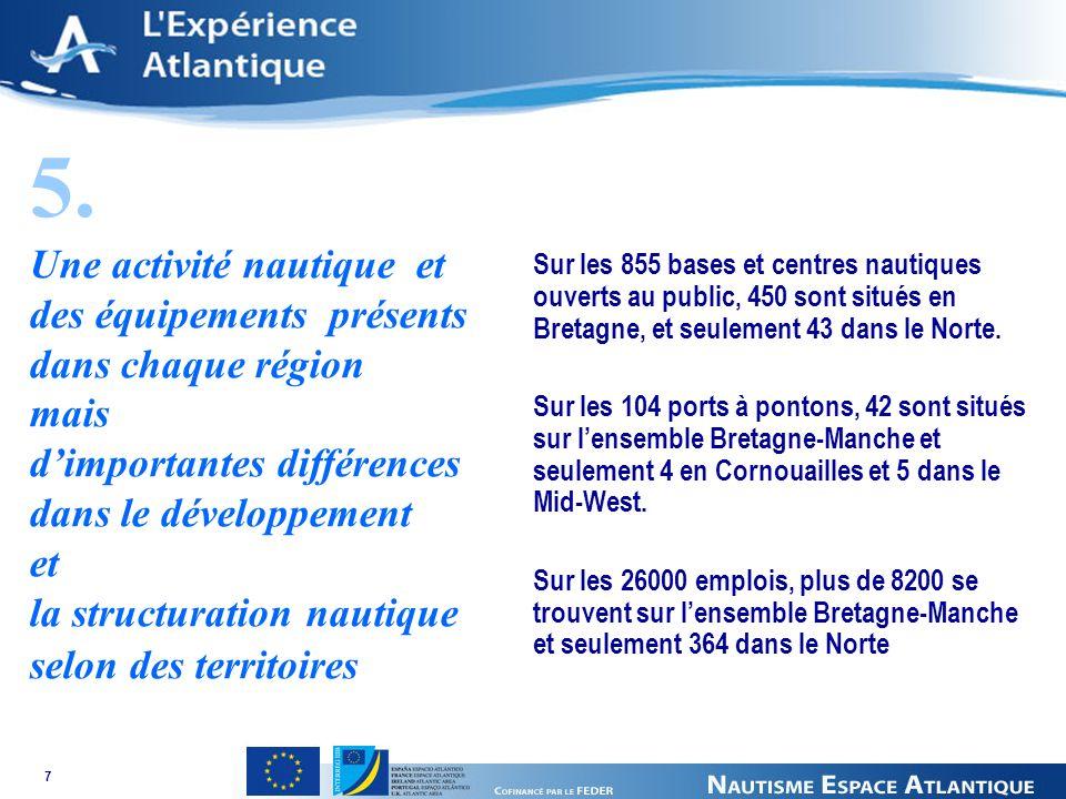 7 Sur les 855 bases et centres nautiques ouverts au public, 450 sont situés en Bretagne, et seulement 43 dans le Norte.