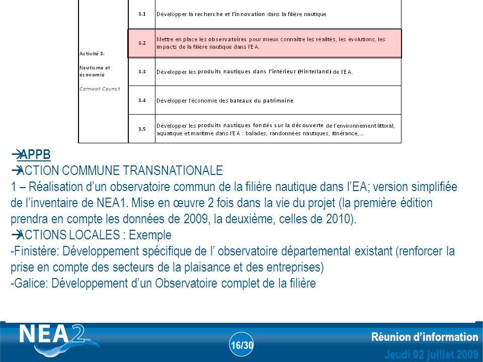 Informations administratives et financières DUBLIN – 23&24 JUIN 2009 Réunion dinformation Jeudi 02 juillet 2009 16/30 APPB ACTION COMMUNE TRANSNATIONA