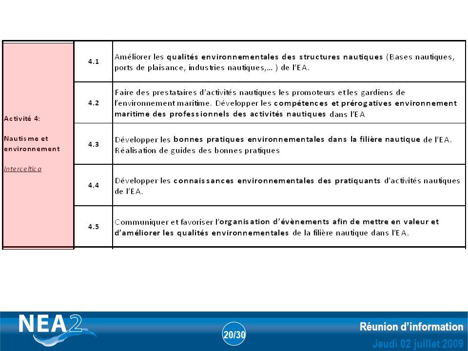 Informations administratives et financières DUBLIN – 23&24 JUIN 2009 Réunion dinformation Jeudi 02 juillet 2009 20/30