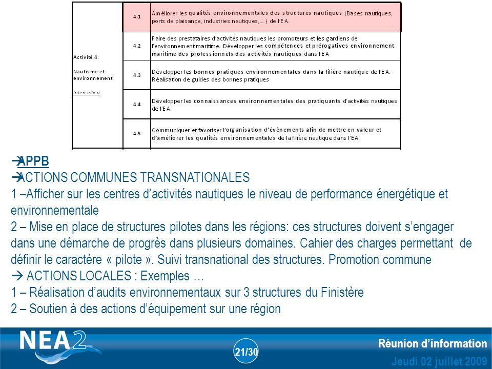 Informations administratives et financières DUBLIN – 23&24 JUIN 2009 Réunion dinformation Jeudi 02 juillet 2009 21/30 APPB ACTIONS COMMUNES TRANSNATIO