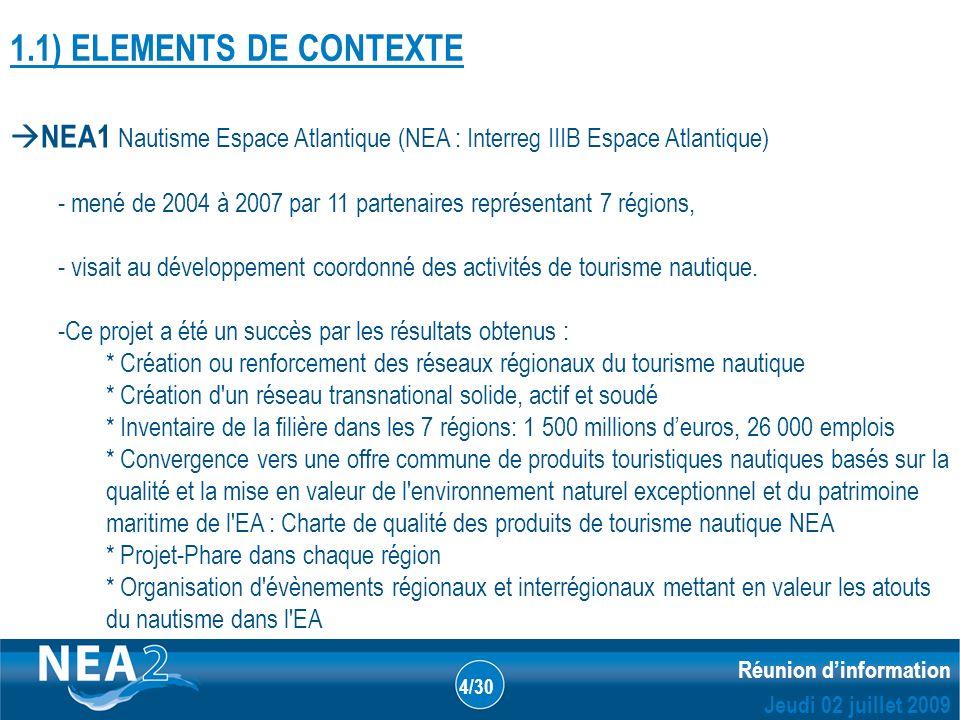 Informations administratives et financières DUBLIN – 23&24 JUIN 2009 Réunion dinformation Jeudi 02 juillet 2009 4/30 1.1) ELEMENTS DE CONTEXTE NEA1 Na
