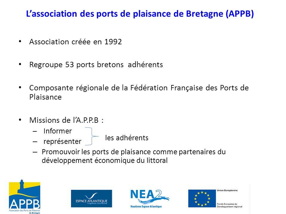 Lassociation des ports de plaisance de Bretagne (APPB) Association créée en 1992 Regroupe 53 ports bretons adhérents Composante régionale de la Fédéra