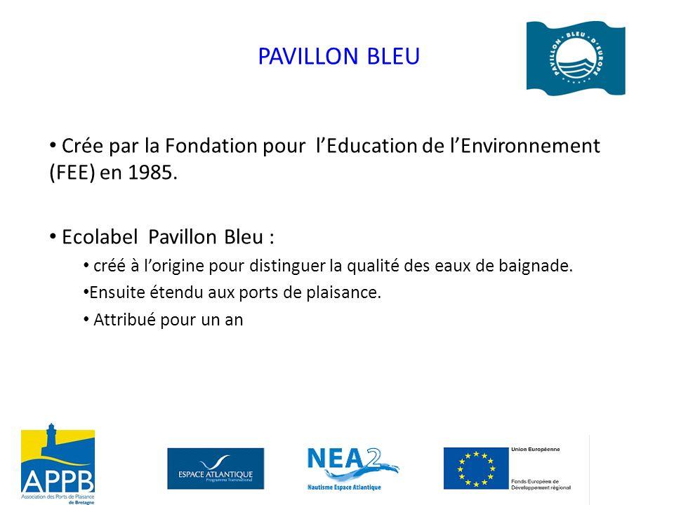PAVILLON BLEU Crée par la Fondation pour lEducation de lEnvironnement (FEE) en 1985. Ecolabel Pavillon Bleu : créé à lorigine pour distinguer la quali