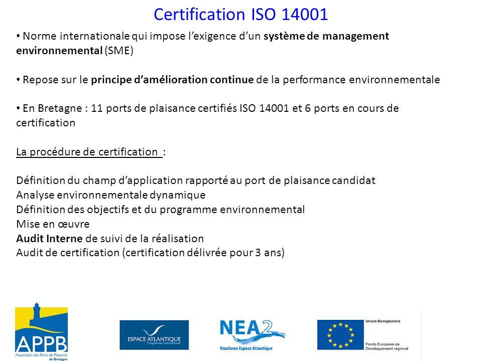 Certification ISO 14001 Norme internationale qui impose lexigence dun système de management environnemental (SME) Repose sur le principe damélioration