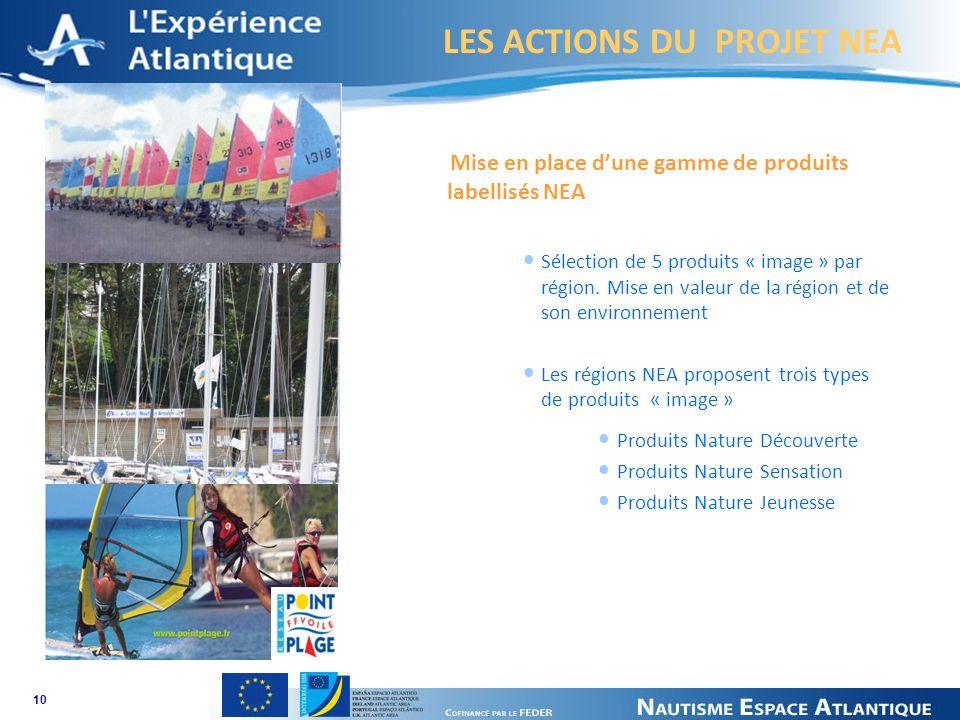 LES ACTIONS DU PROJET NEA 10 Sélection de 5 produits « image » par région.
