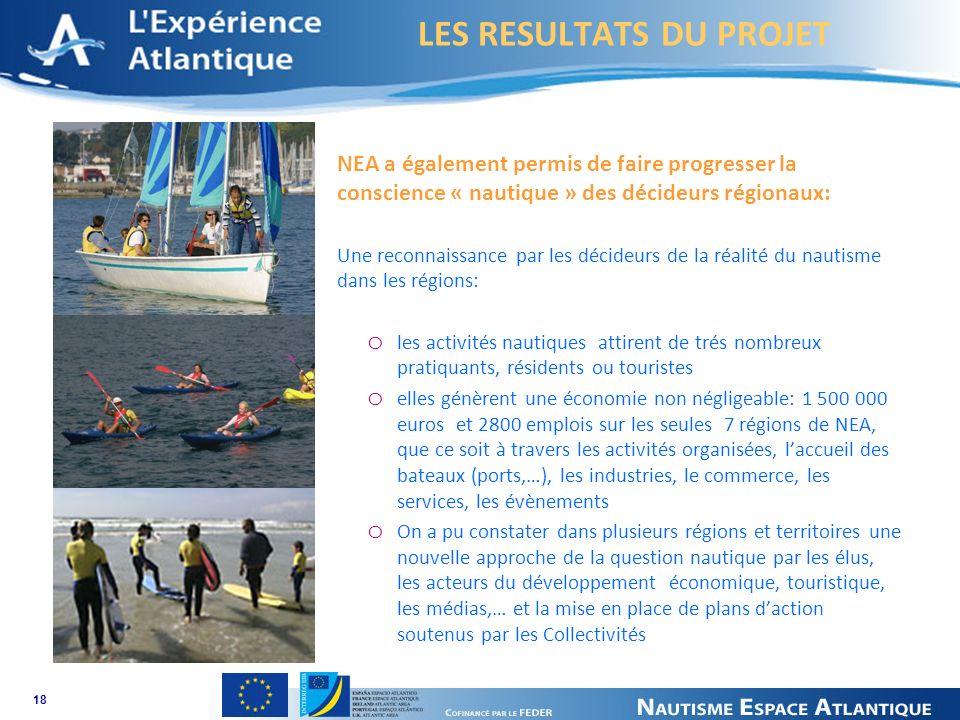 LES RESULTATS DU PROJET NEA a également permis de faire progresser la conscience « nautique » des décideurs régionaux: Une reconnaissance par les décideurs de la réalité du nautisme dans les régions: o les activités nautiques attirent de trés nombreux pratiquants, résidents ou touristes o elles génèrent une économie non négligeable: 1 500 000 euros et 2800 emplois sur les seules 7 régions de NEA, que ce soit à travers les activités organisées, laccueil des bateaux (ports,…), les industries, le commerce, les services, les évènements o On a pu constater dans plusieurs régions et territoires une nouvelle approche de la question nautique par les élus, les acteurs du développement économique, touristique, les médias,… et la mise en place de plans daction soutenus par les Collectivités 18
