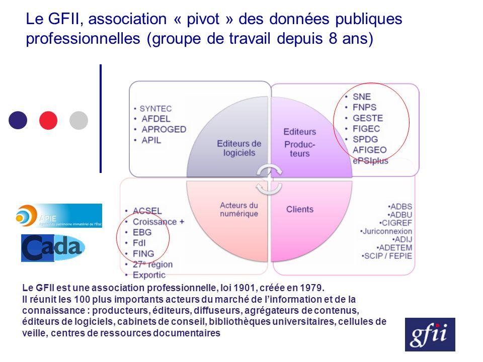 Le GFII, association « pivot » des données publiques professionnelles (groupe de travail depuis 8 ans) Le GFII est une association professionnelle, loi 1901, créée en 1979.