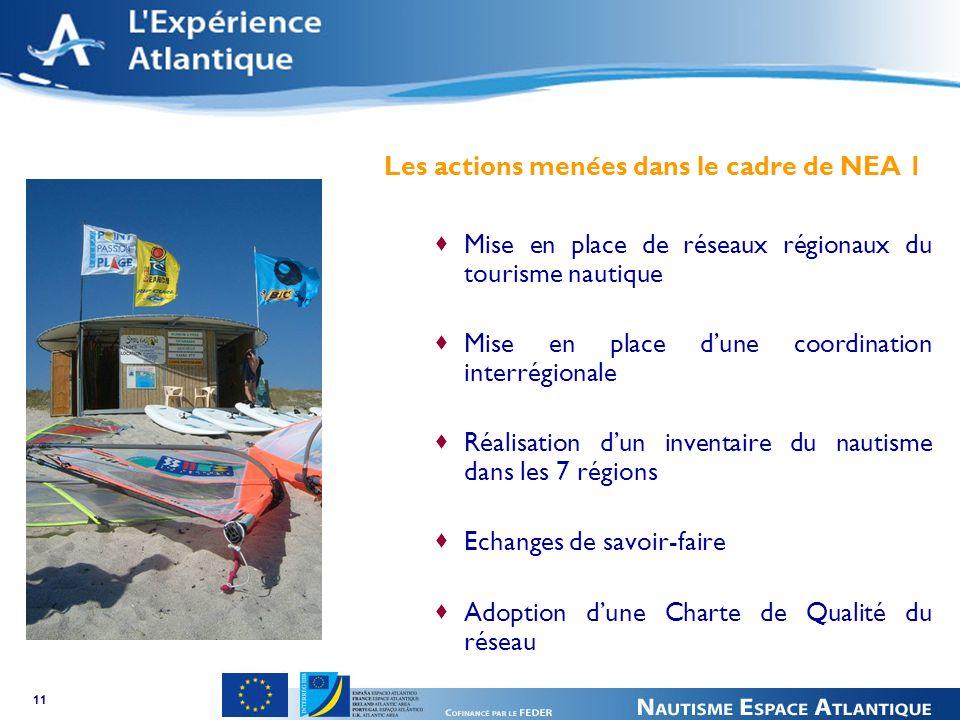 11 Les actions menées dans le cadre de NEA 1 Mise en place de réseaux régionaux du tourisme nautique Mise en place dune coordination interrégionale Réalisation dun inventaire du nautisme dans les 7 régions Echanges de savoir-faire Adoption dune Charte de Qualité du réseau