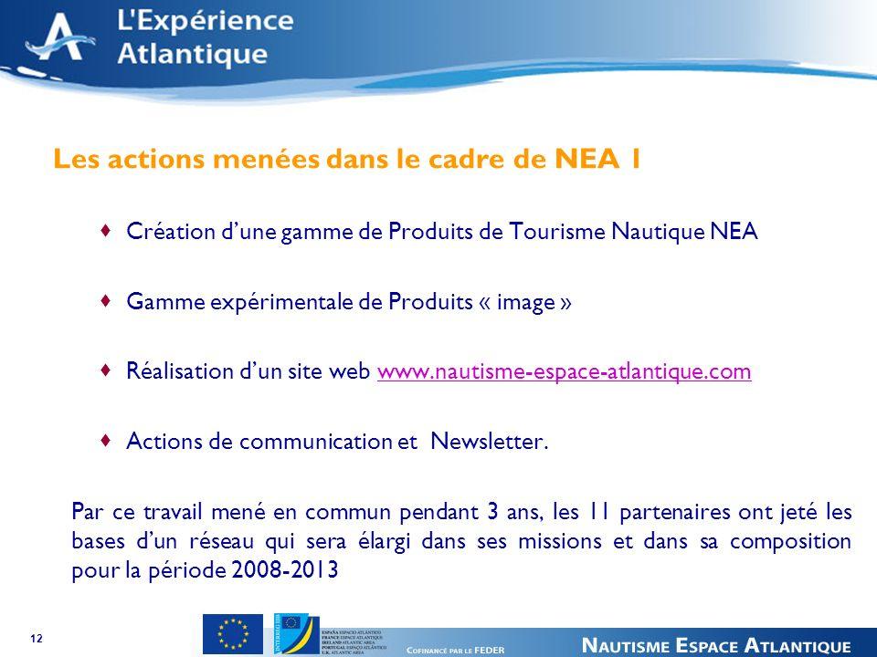 12 Les actions menées dans le cadre de NEA 1 Création dune gamme de Produits de Tourisme Nautique NEA Gamme expérimentale de Produits « image » Réalisation dun site web www.nautisme-espace-atlantique.comwww.nautisme-espace-atlantique.com Actions de communication et Newsletter.