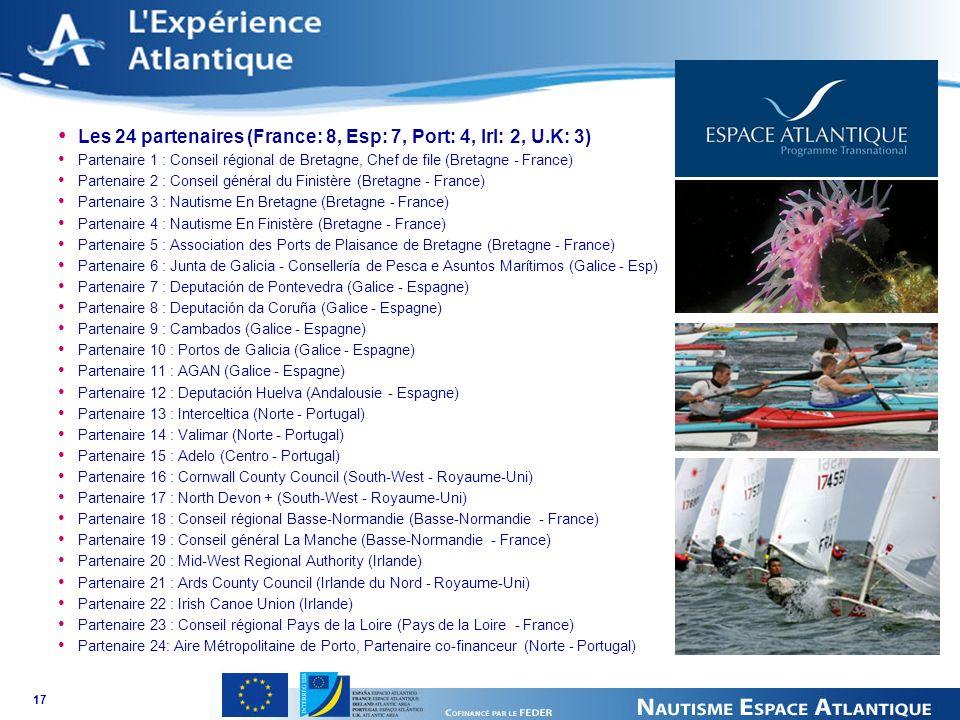 Les 24 partenaires (France: 8, Esp: 7, Port: 4, Irl: 2, U.K: 3) Partenaire 1 : Conseil régional de Bretagne, Chef de file (Bretagne - France) Partenaire 2 : Conseil général du Finistère (Bretagne - France) Partenaire 3 : Nautisme En Bretagne (Bretagne - France) Partenaire 4 : Nautisme En Finistère (Bretagne - France) Partenaire 5 : Association des Ports de Plaisance de Bretagne (Bretagne - France) Partenaire 6 : Junta de Galicia - Consellería de Pesca e Asuntos Marítimos (Galice - Esp) Partenaire 7 : Deputación de Pontevedra (Galice - Espagne) Partenaire 8 : Deputación da Coruña (Galice - Espagne) Partenaire 9 : Cambados (Galice - Espagne) Partenaire 10 : Portos de Galicia (Galice - Espagne) Partenaire 11 : AGAN (Galice - Espagne) Partenaire 12 : Deputación Huelva (Andalousie - Espagne) Partenaire 13 : Interceltica (Norte - Portugal) Partenaire 14 : Valimar (Norte - Portugal) Partenaire 15 : Adelo (Centro - Portugal) Partenaire 16 : Cornwall County Council (South-West - Royaume-Uni) Partenaire 17 : North Devon + (South-West - Royaume-Uni) Partenaire 18 : Conseil régional Basse-Normandie (Basse-Normandie - France) Partenaire 19 : Conseil général La Manche (Basse-Normandie - France) Partenaire 20 : Mid-West Regional Authority (Irlande) Partenaire 21 : Ards County Council (Irlande du Nord - Royaume-Uni) Partenaire 22 : Irish Canoe Union (Irlande) Partenaire 23 : Conseil régional Pays de la Loire (Pays de la Loire - France) Partenaire 24: Aire Métropolitaine de Porto, Partenaire co-financeur (Norte - Portugal) 17