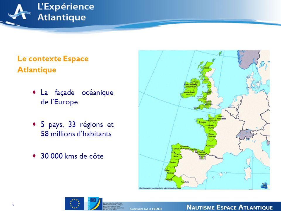3 Le contexte Espace Atlantique La façade océanique de lEurope 5 pays, 33 régions et 58 millions dhabitants 30 000 kms de côte