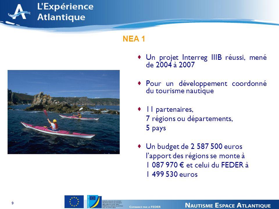 9 NEA 1 Un projet Interreg IIIB réussi, mené de 2004 à 2007 Pour un développement coordonné du tourisme nautique 11 partenaires, 7 régions ou départements, 5 pays Un budget de 2 587 500 euros lapport des régions se monte à 1 087 970 et celui du FEDER à 1 499 530 euros