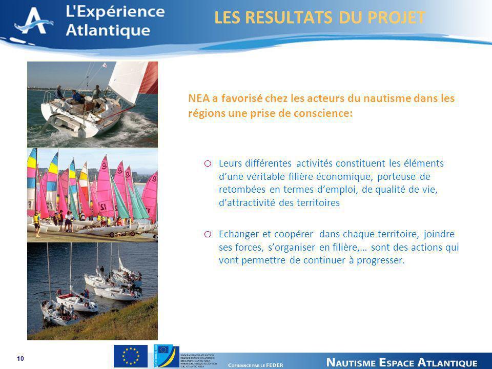 LES RESULTATS DU PROJET NEA a favorisé chez les acteurs du nautisme dans les régions une prise de conscience: o Leurs différentes activités constituen