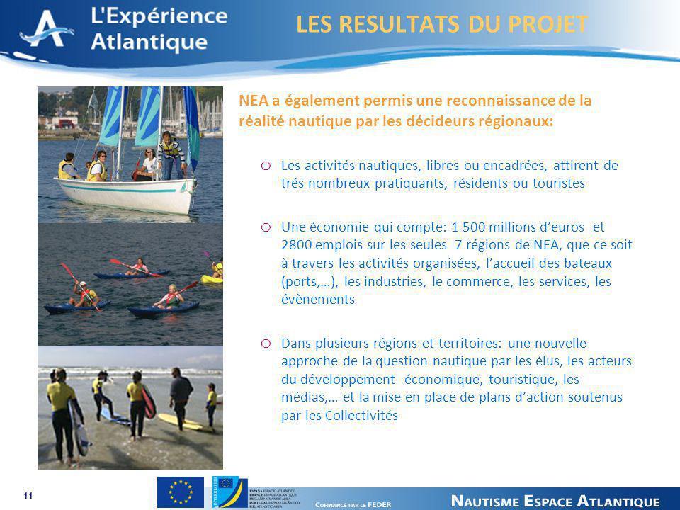 LES RESULTATS DU PROJET NEA a également permis une reconnaissance de la réalité nautique par les décideurs régionaux: o Les activités nautiques, libre