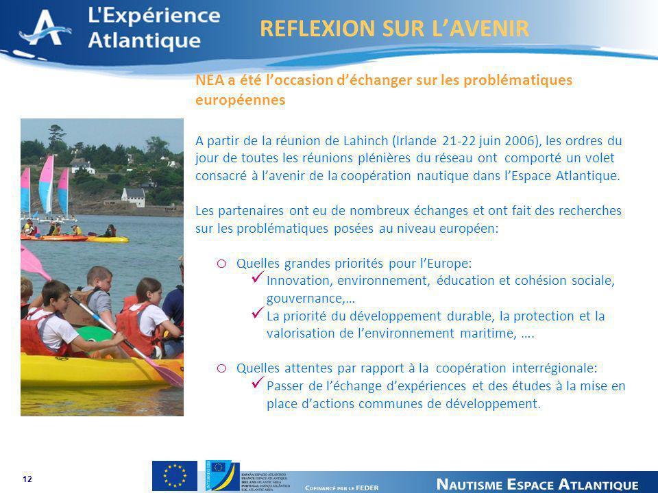 REFLEXION SUR LAVENIR NEA a été loccasion déchanger sur les problématiques européennes A partir de la réunion de Lahinch (Irlande 21-22 juin 2006), le