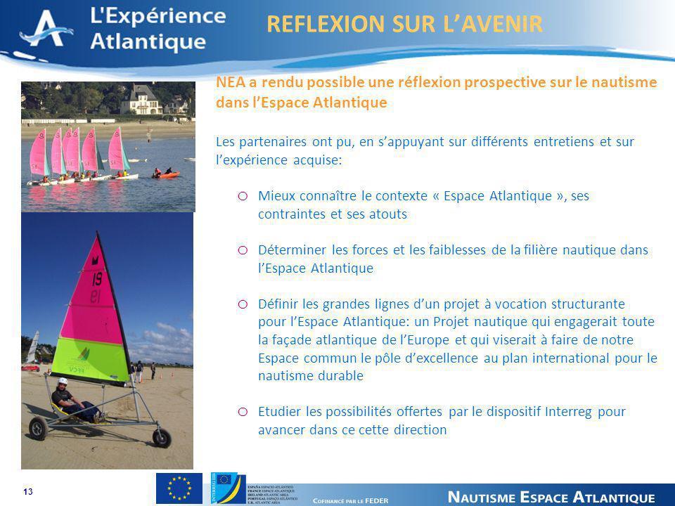 REFLEXION SUR LAVENIR NEA a rendu possible une réflexion prospective sur le nautisme dans lEspace Atlantique Les partenaires ont pu, en sappuyant sur