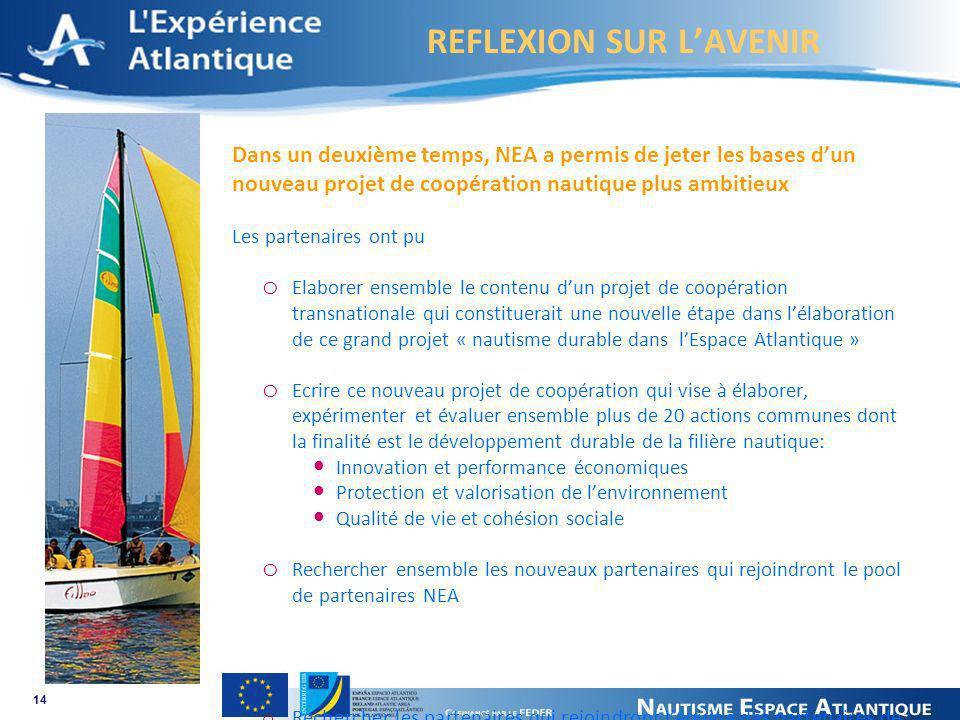 REFLEXION SUR LAVENIR Dans un deuxième temps, NEA a permis de jeter les bases dun nouveau projet de coopération nautique plus ambitieux Les partenaire