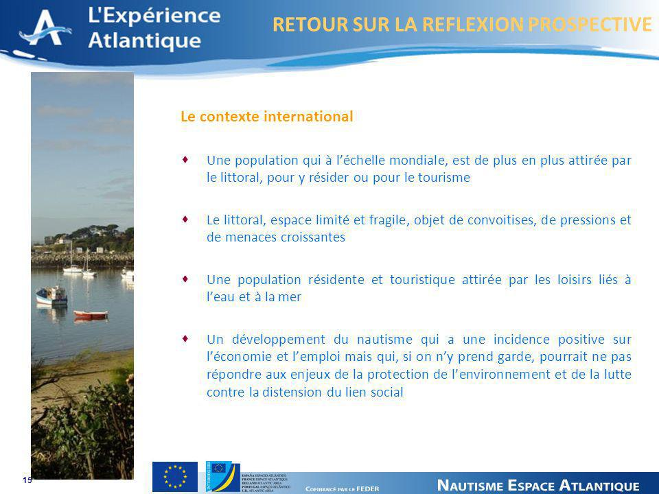 RETOUR SUR LA REFLEXION PROSPECTIVE 15 Le contexte international Une population qui à léchelle mondiale, est de plus en plus attirée par le littoral,