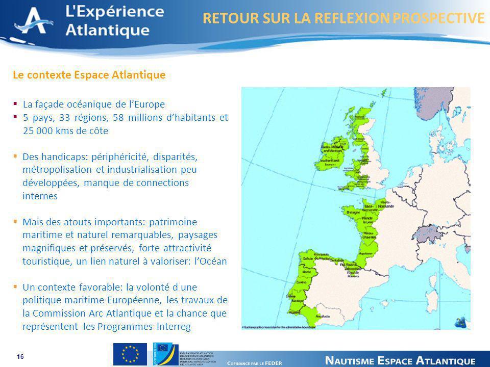 RETOUR SUR LA REFLEXION PROSPECTIVE 16 Le contexte Espace Atlantique La façade océanique de lEurope 5 pays, 33 régions, 58 millions dhabitants et 25 0