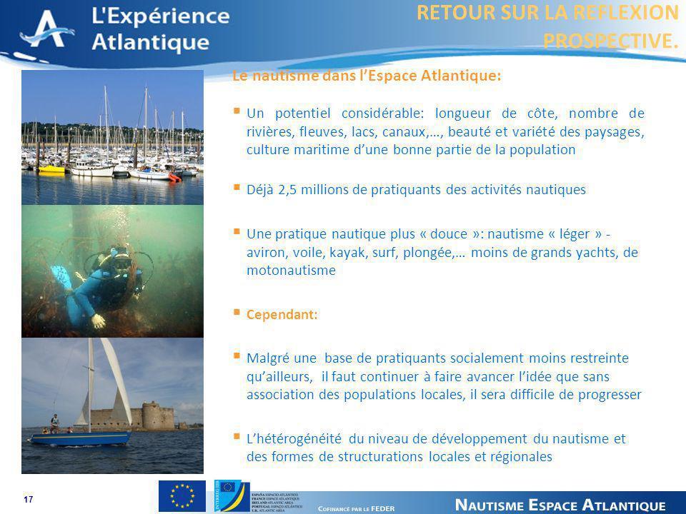 RETOUR SUR LA REFLEXION PROSPECTIVE. Le nautisme dans lEspace Atlantique: Un potentiel considérable: longueur de côte, nombre de rivières, fleuves, la
