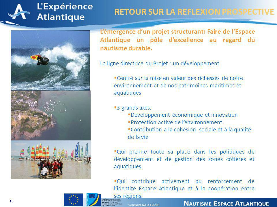 RETOUR SUR LA REFLEXION PROSPECTIVE 18 Lémergence dun projet structurant: Faire de lEspace Atlantique un pôle dexcellence au regard du nautisme durabl