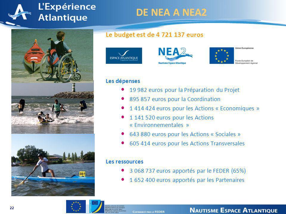 DE NEA A NEA2 Le budget est de 4 721 137 euros Les dépenses 19 982 euros pour la Préparation du Projet 895 857 euros pour la Coordination 1 414 424 eu