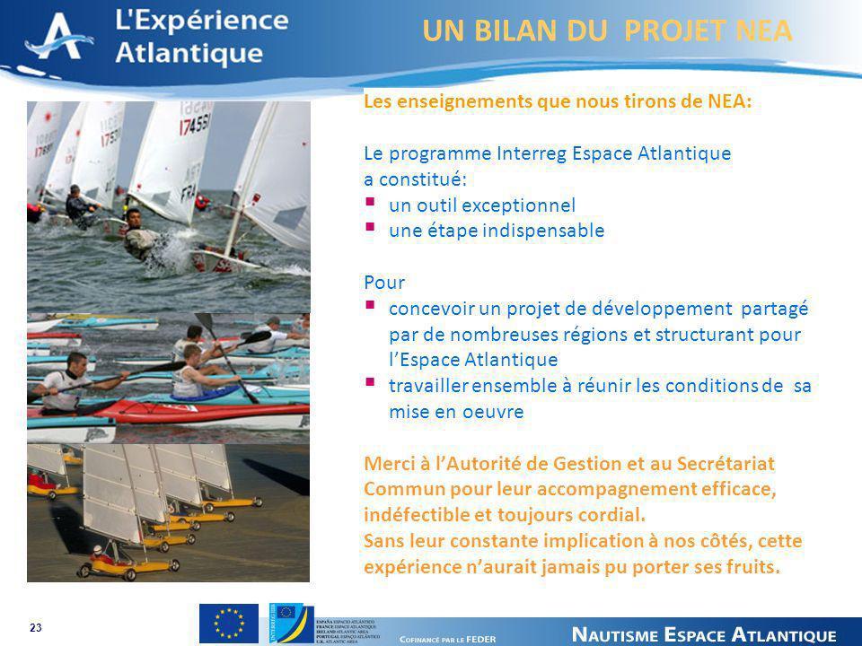 UN BILAN DU PROJET NEA 23 Les enseignements que nous tirons de NEA: Le programme Interreg Espace Atlantique a constitué: un outil exceptionnel une éta