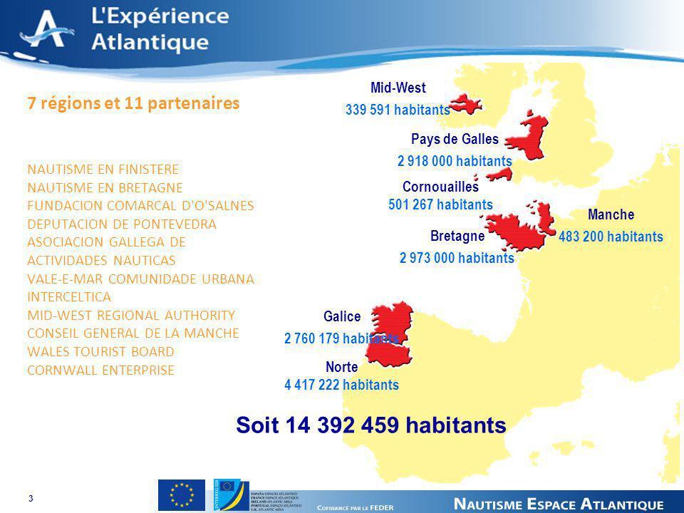 3 7 régions et 11 partenaires NAUTISME EN FINISTERE NAUTISME EN BRETAGNE FUNDACION COMARCAL D O SALNES DEPUTACION DE PONTEVEDRA ASOCIACION GALLEGA DE ACTIVIDADES NAUTICAS VALE-E-MAR COMUNIDADE URBANA INTERCELTICA MID-WEST REGIONAL AUTHORITY CONSEIL GENERAL DE LA MANCHE WALES TOURIST BOARD CORNWALL ENTERPRISE Mid-West 339 591 habitants Pays de Galles 2 918 000 habitants Cornouailles 501 267 habitants Manche 483 200 habitants Bretagne 2 973 000 habitants Galice 2 760 179 habitants Norte 4 417 222 habitants Soit 14 392 459 habitants
